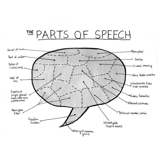Pat Kewley: Parts of Speech.